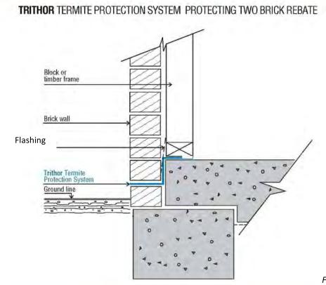 Trithor Installation Process